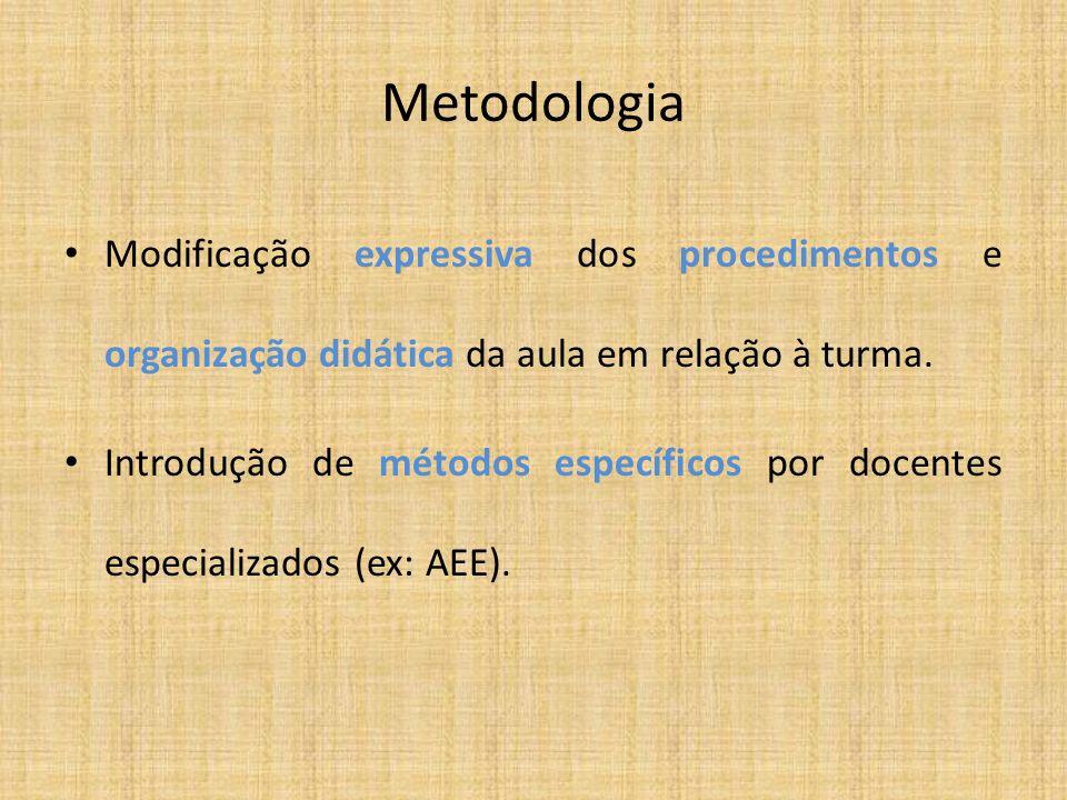 Metodologia Modificação expressiva dos procedimentos e organização didática da aula em relação à turma. Introdução de métodos específicos por docentes