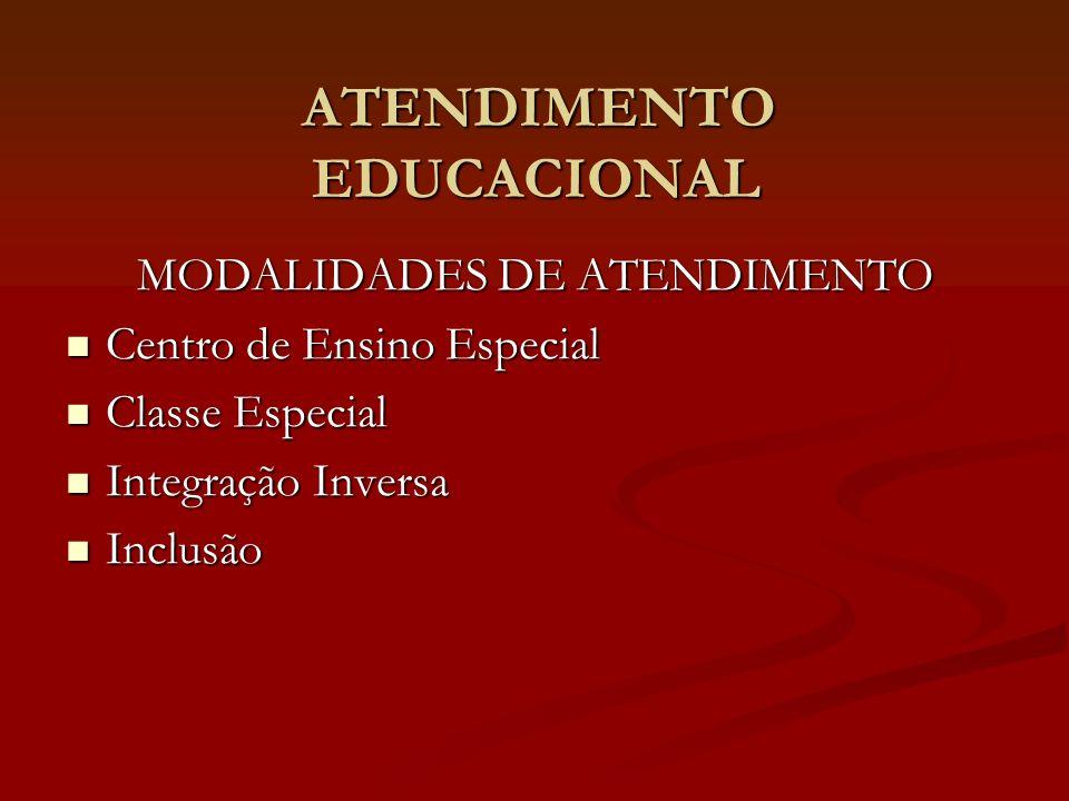 ATENDIMENTO EDUCACIONAL ATENDIMENTO EDUCACIONAL MODALIDADES DE ATENDIMENTO Centro de Ensino Especial Centro de Ensino Especial Classe Especial Classe