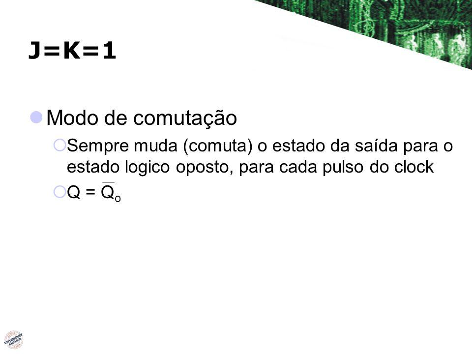 J=K=1 Modo de comutação Sempre muda (comuta) o estado da saída para o estado logico oposto, para cada pulso do clock Q = Q o