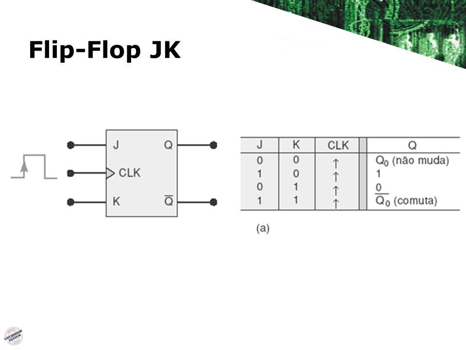 Flip-Flop JK