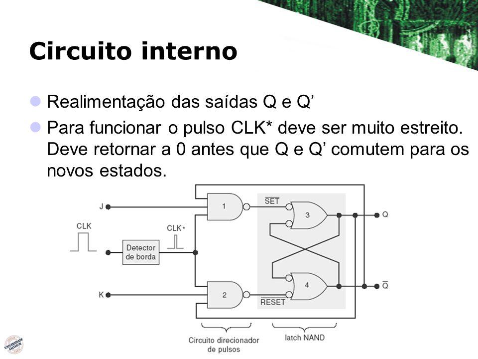 Circuito interno Realimentação das saídas Q e Q Para funcionar o pulso CLK* deve ser muito estreito. Deve retornar a 0 antes que Q e Q comutem para os