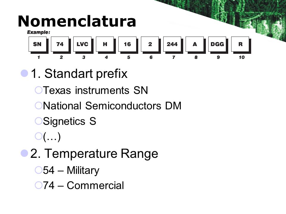 Nomenclatura 1. Standart prefix Texas instruments SN National Semiconductors DM Signetics S (…) 2. Temperature Range 54 – Military 74 – Commercial