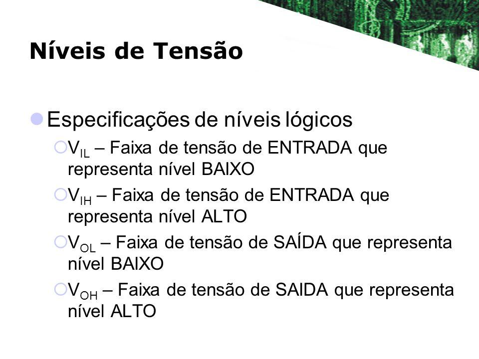 Níveis de Tensão Especificações de níveis lógicos V IL – Faixa de tensão de ENTRADA que representa nível BAIXO V IH – Faixa de tensão de ENTRADA que r