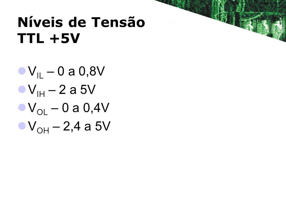 Níveis de Tensão TTL +5V V IL – 0 a 0,8V V IH – 2 a 5V V OL – 0 a 0,4V V OH – 2,4 a 5V