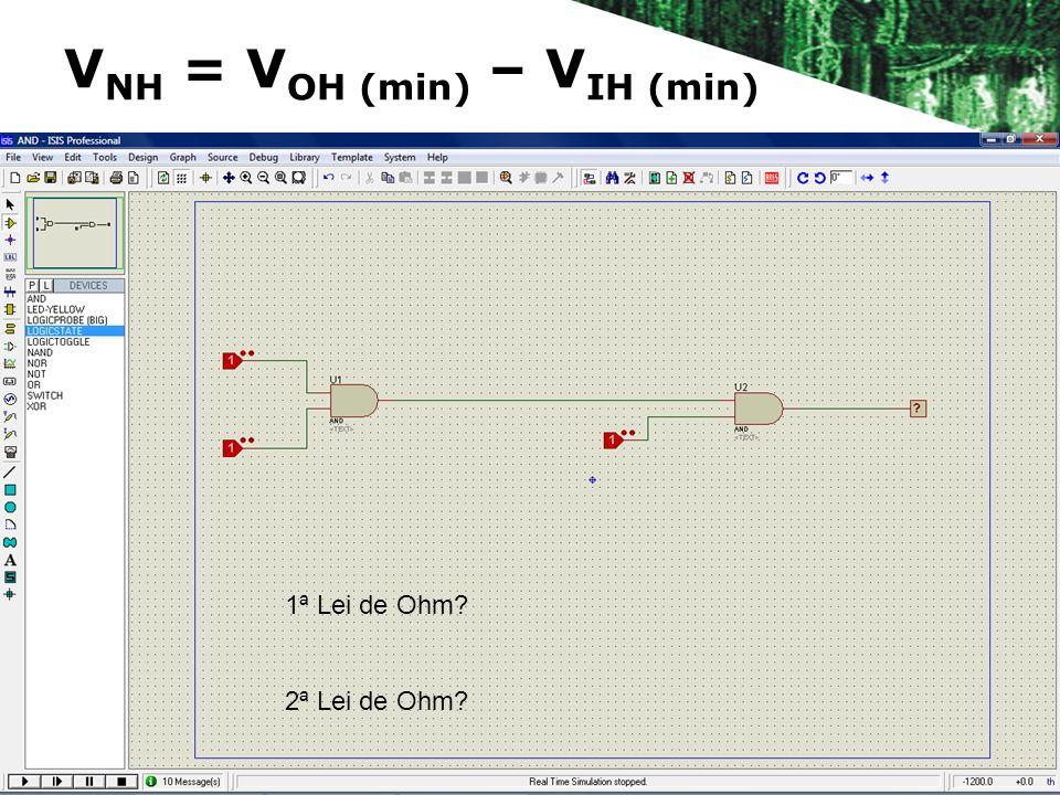 V NH = V OH (min) – V IH (min) 1ª Lei de Ohm? 2ª Lei de Ohm?