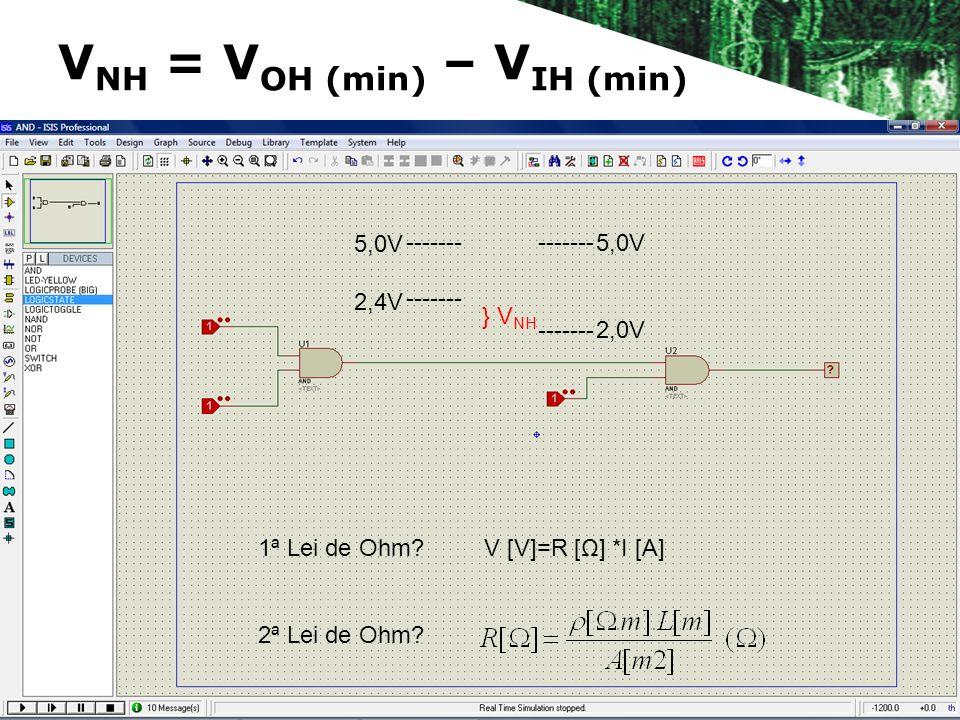 V NH = V OH (min) – V IH (min) 5,0V 2,4V 5,0V 2,0V ------- } V NH 1ª Lei de Ohm? V [V]=R [Ω] *I [A] 2ª Lei de Ohm?
