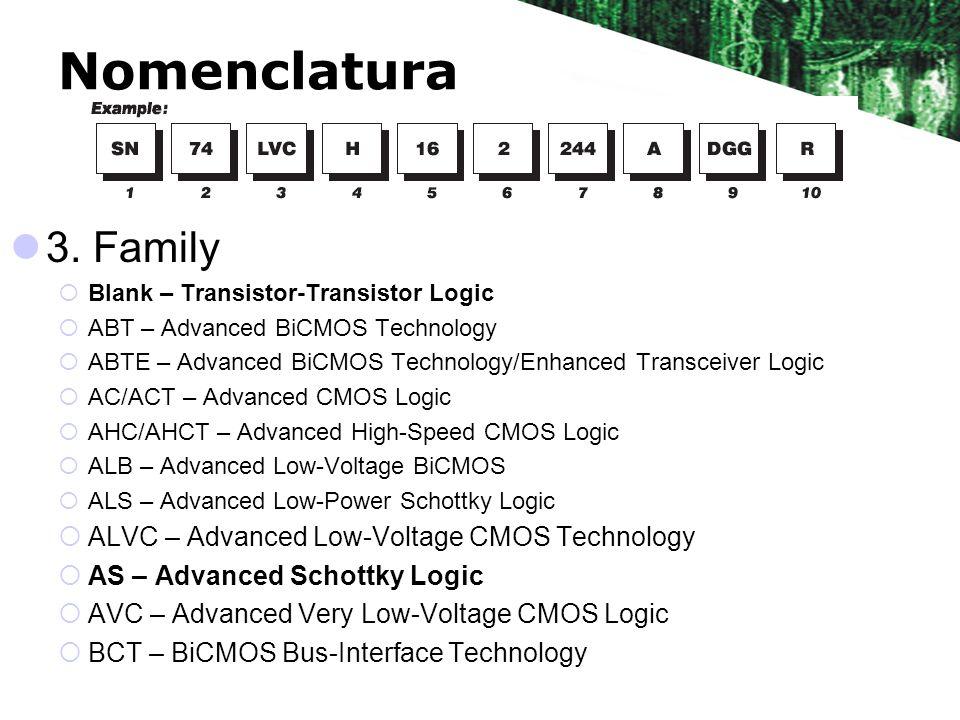 Nomenclatura 3. Family Blank – Transistor-Transistor Logic ABT – Advanced BiCMOS Technology ABTE – Advanced BiCMOS Technology/Enhanced Transceiver Log