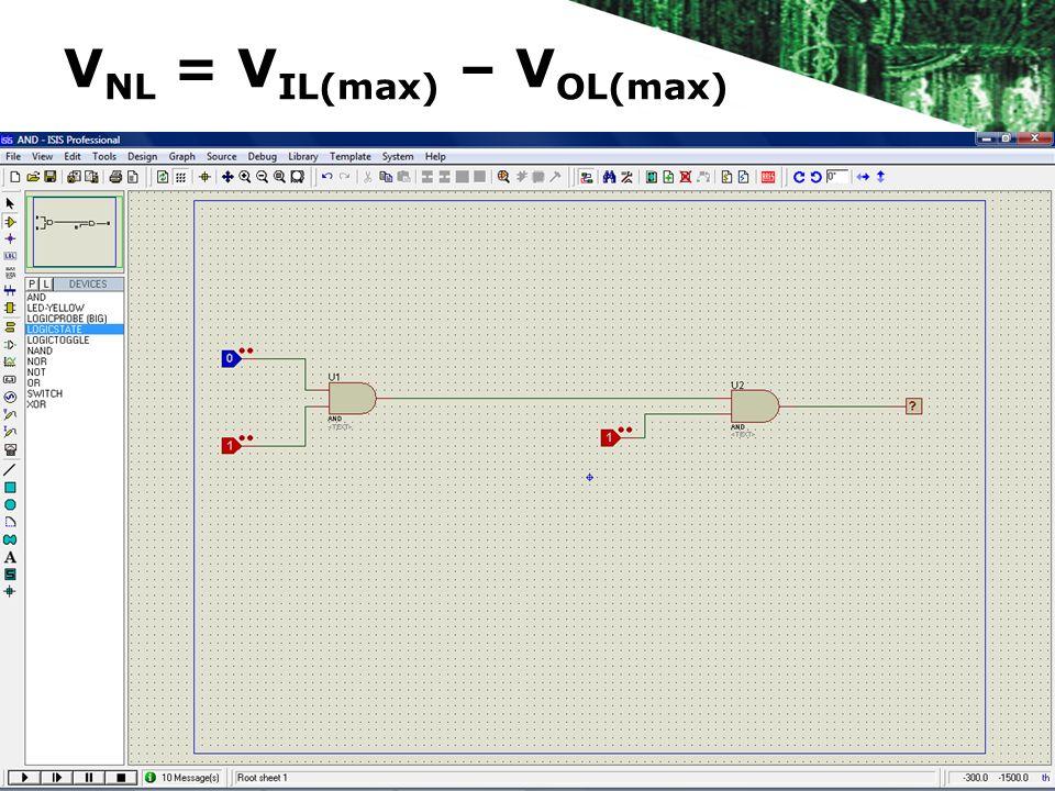V NL = V IL(max) – V OL(max)