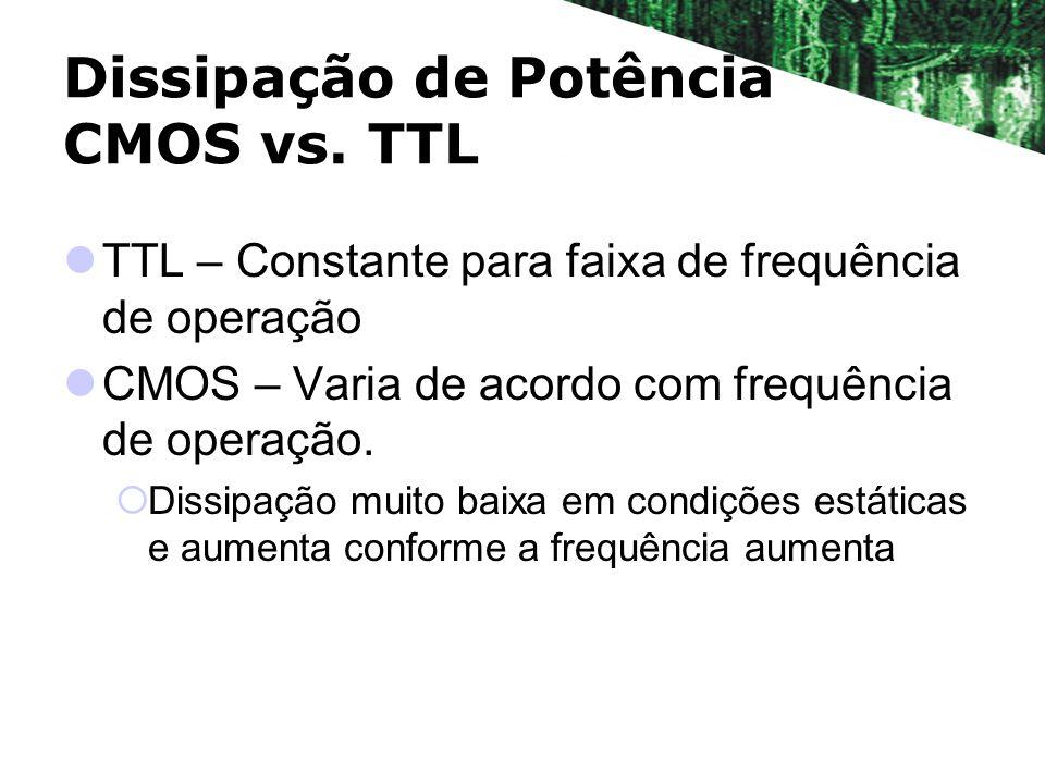 Dissipação de Potência CMOS vs. TTL TTL – Constante para faixa de frequência de operação CMOS – Varia de acordo com frequência de operação. Dissipação