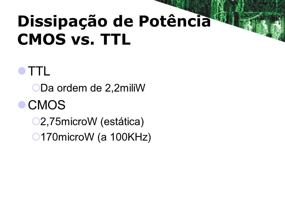 Dissipação de Potência CMOS vs. TTL TTL Da ordem de 2,2miliW CMOS 2,75microW (estática) 170microW (a 100KHz)