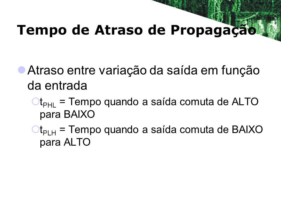 Tempo de Atraso de Propagação Atraso entre variação da saída em função da entrada t PHL = Tempo quando a saída comuta de ALTO para BAIXO t PLH = Tempo