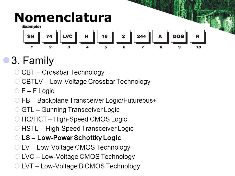 Nomenclatura 3. Family CBT – Crossbar Technology CBTLV – Low-Voltage Crossbar Technology F – F Logic FB – Backplane Transceiver Logic/Futurebus+ GTL –