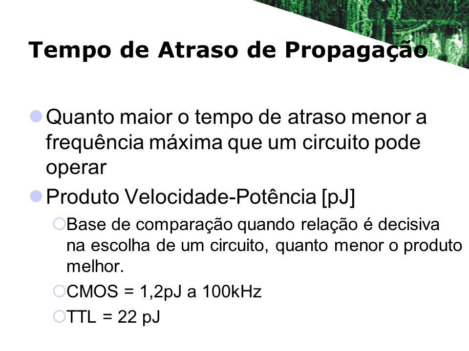 Quanto maior o tempo de atraso menor a frequência máxima que um circuito pode operar Produto Velocidade-Potência [pJ] Base de comparação quando relaçã