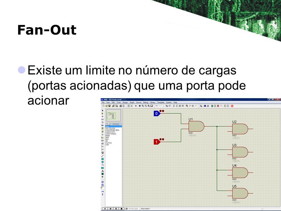 Fan-Out Existe um limite no número de cargas (portas acionadas) que uma porta pode acionar