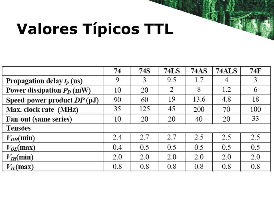 Valores Típicos TTL