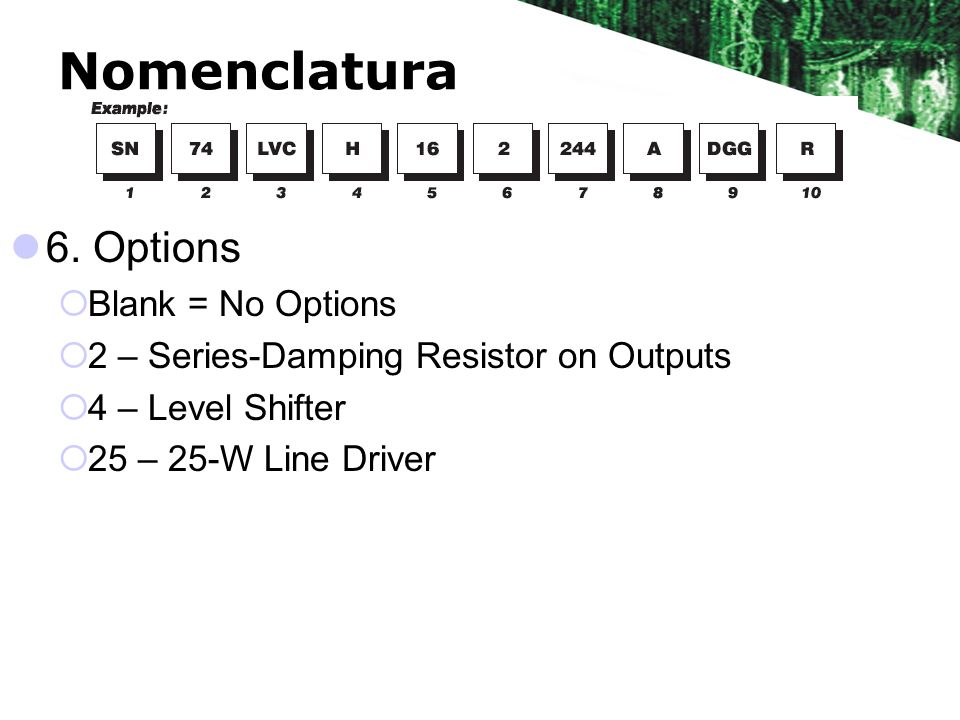 Nomenclatura 6. Options Blank = No Options 2 – Series-Damping Resistor on Outputs 4 – Level Shifter 25 – 25-W Line Driver