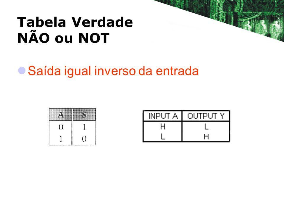 Tabela Verdade NÃO ou NOT Saída igual inverso da entrada
