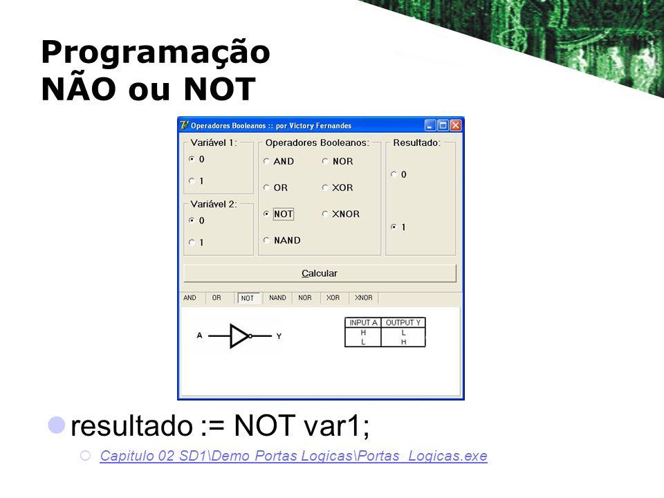 resultado := NOT var1; Capitulo 02 SD1\Demo Portas Logicas\Portas_Logicas.exe Programação NÃO ou NOT