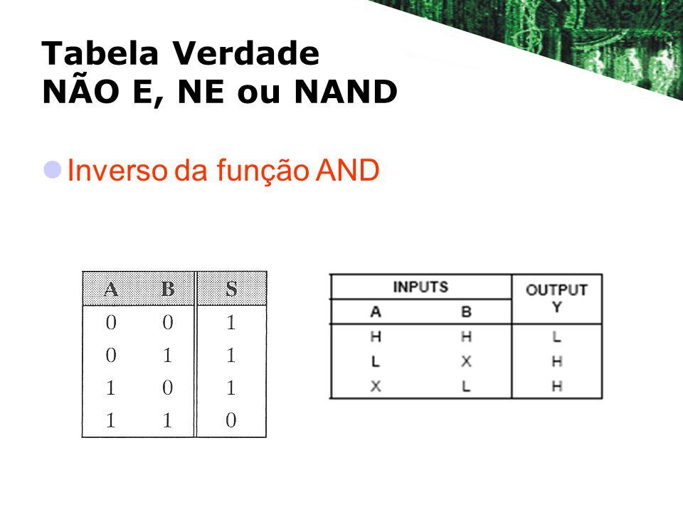 Tabela Verdade NÃO E, NE ou NAND Inverso da função AND