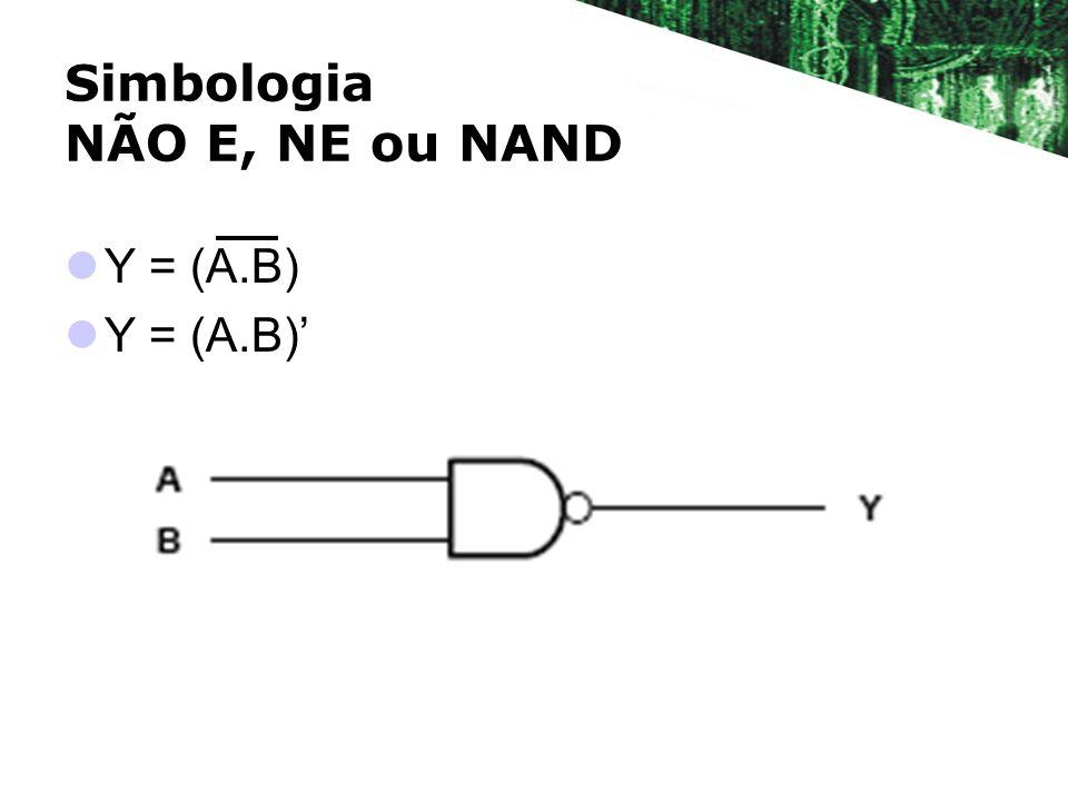 Simbologia NÃO E, NE ou NAND Y = (A.B)