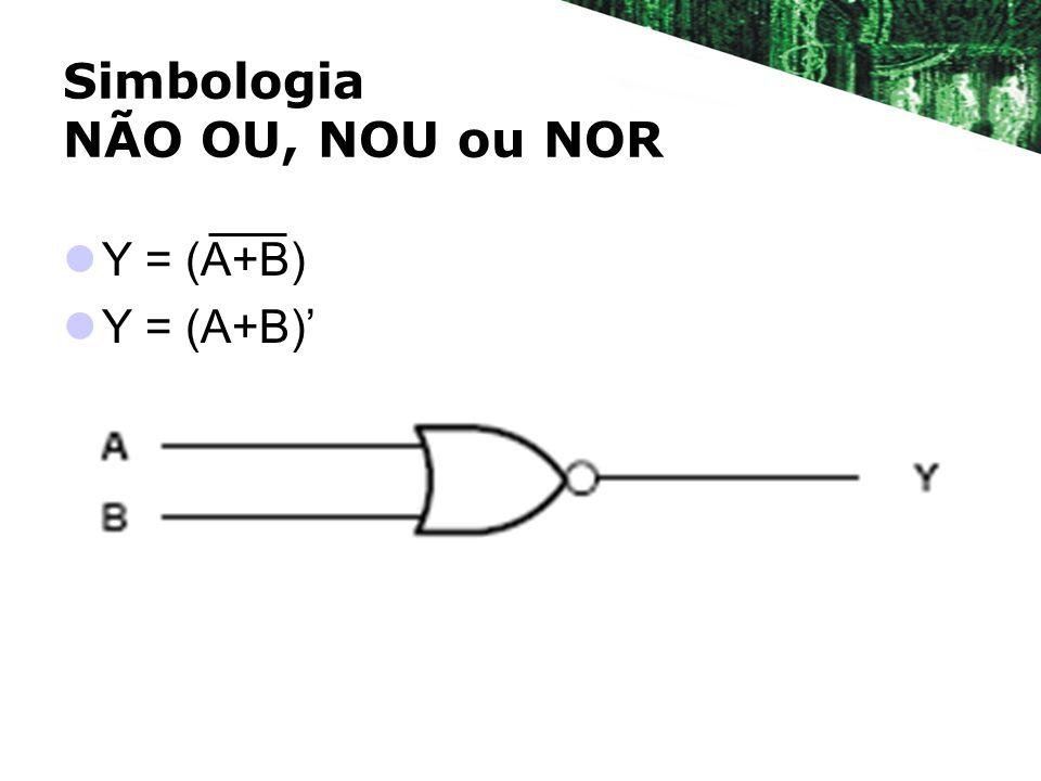 Simbologia NÃO OU, NOU ou NOR Y = (A+B)