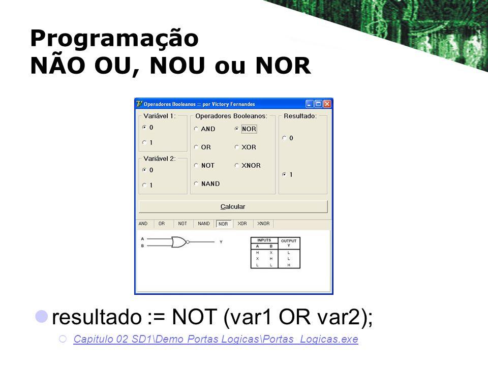 resultado := NOT (var1 OR var2); Capitulo 02 SD1\Demo Portas Logicas\Portas_Logicas.exe Programação NÃO OU, NOU ou NOR