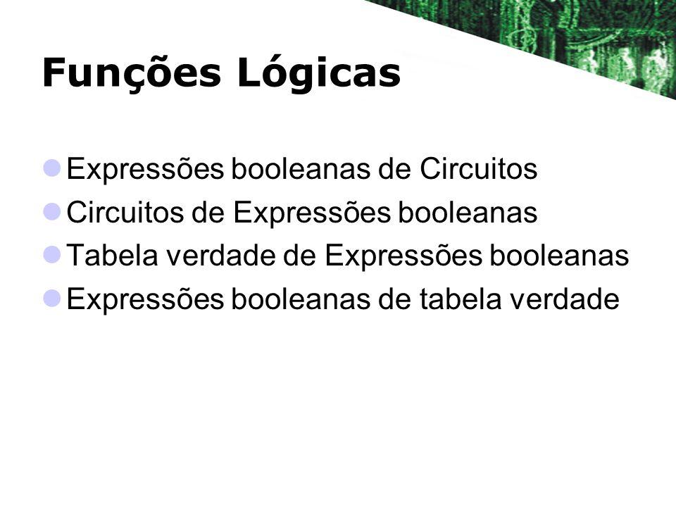 Funções Lógicas Expressões booleanas de Circuitos Circuitos de Expressões booleanas Tabela verdade de Expressões booleanas Expressões booleanas de tab