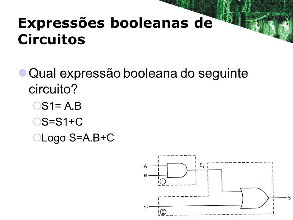 Expressões booleanas de Circuitos Qual expressão booleana do seguinte circuito? S1= A.B S=S1+C Logo S=A.B+C