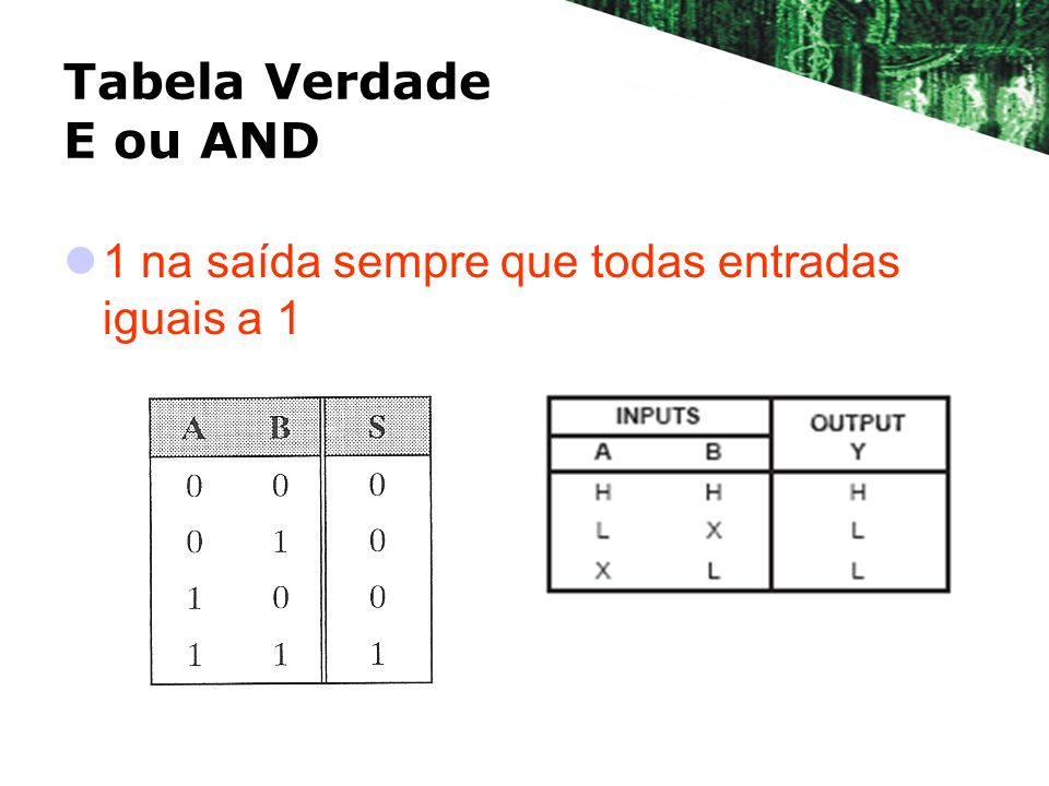 Tabela Verdade E ou AND 1 na saída sempre que todas entradas iguais a 1