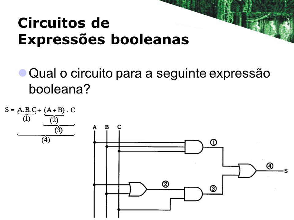 Circuitos de Expressões booleanas Qual o circuito para a seguinte expressão booleana?