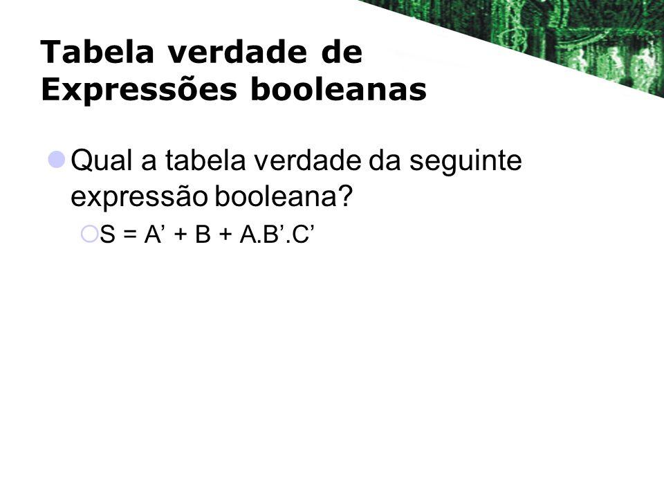 Tabela verdade de Expressões booleanas Qual a tabela verdade da seguinte expressão booleana? S = A + B + A.B.C