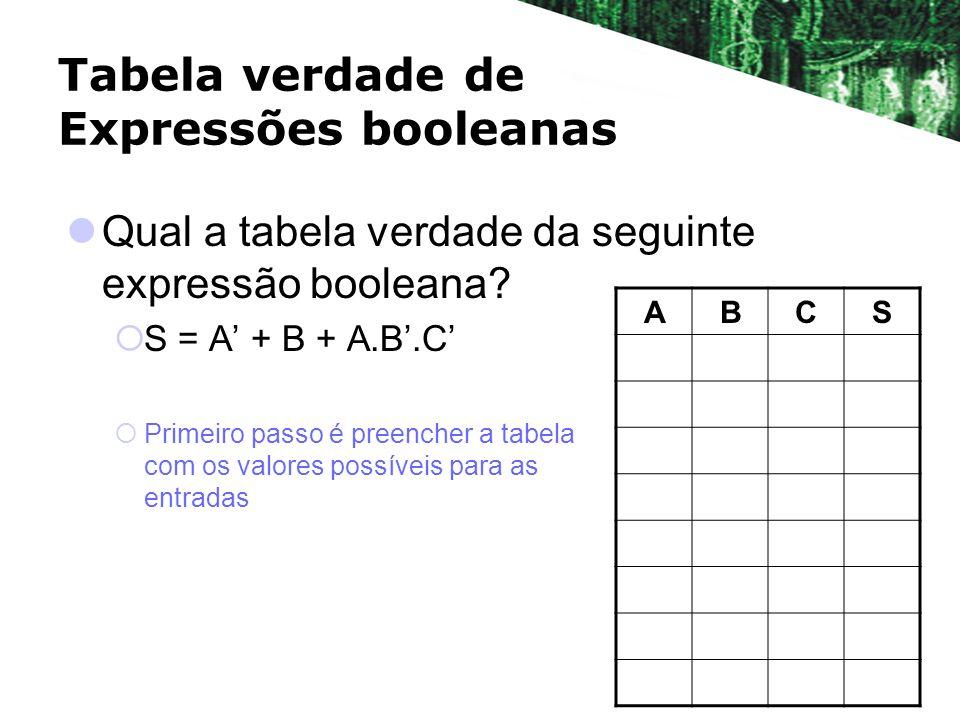 Tabela verdade de Expressões booleanas Qual a tabela verdade da seguinte expressão booleana? S = A + B + A.B.C Primeiro passo é preencher a tabela com
