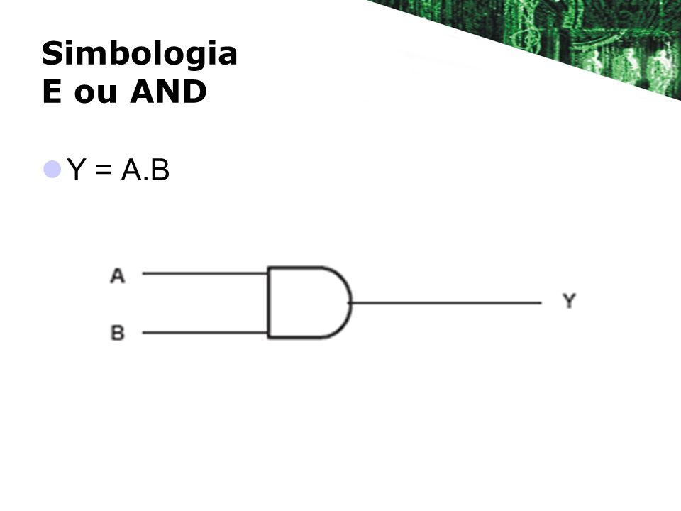 Simbologia EXCLUSIVE OR ou XOR Y = A. B + A. B Y = A + B