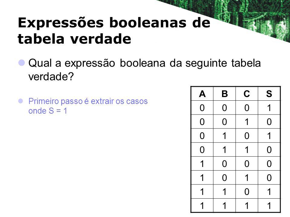 Expressões booleanas de tabela verdade Qual a expressão booleana da seguinte tabela verdade? Primeiro passo é extrair os casos onde S = 1 ABCS 0001 00