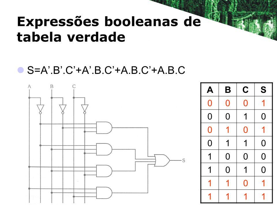 Expressões booleanas de tabela verdade S=A.B.C+A.B.C+A.B.C+A.B.C ABCS 0001 0010 0101 0110 1000 1010 1101 1111