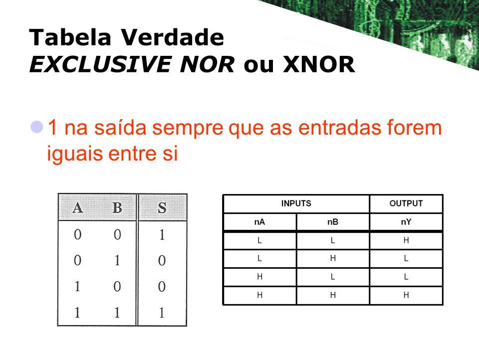 Tabela Verdade EXCLUSIVE NOR ou XNOR 1 na saída sempre que as entradas forem iguais entre si