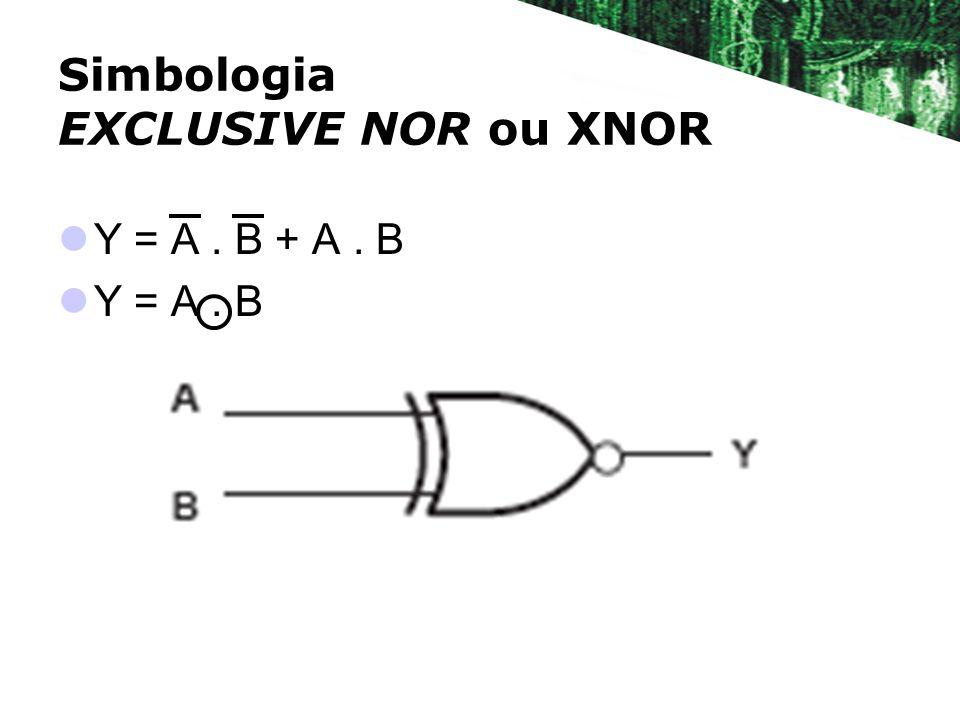 Simbologia EXCLUSIVE NOR ou XNOR Y = A. B + A. B Y = A. B