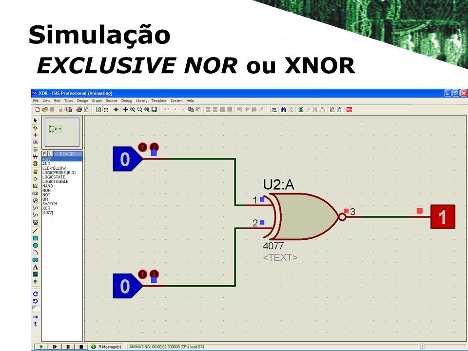 Simulação EXCLUSIVE NOR ou XNOR