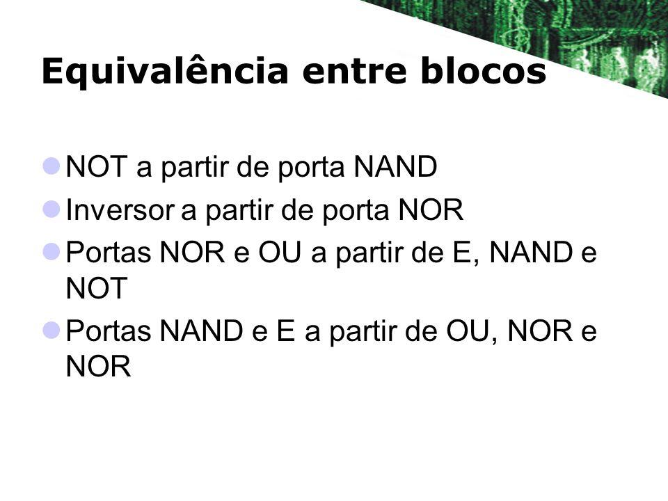 Equivalência entre blocos NOT a partir de porta NAND Inversor a partir de porta NOR Portas NOR e OU a partir de E, NAND e NOT Portas NAND e E a partir
