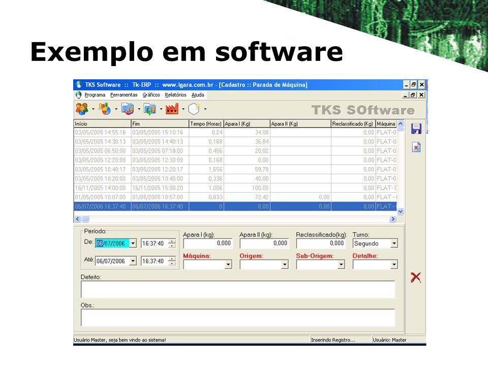 Exemplo em software