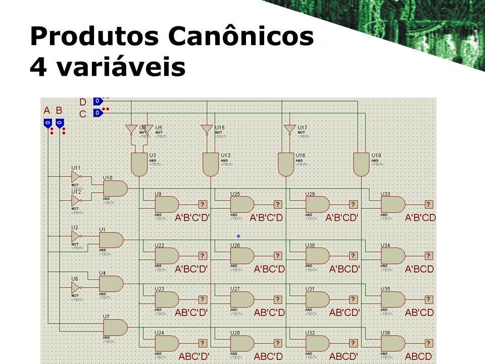 Produtos Canônicos 4 variáveis
