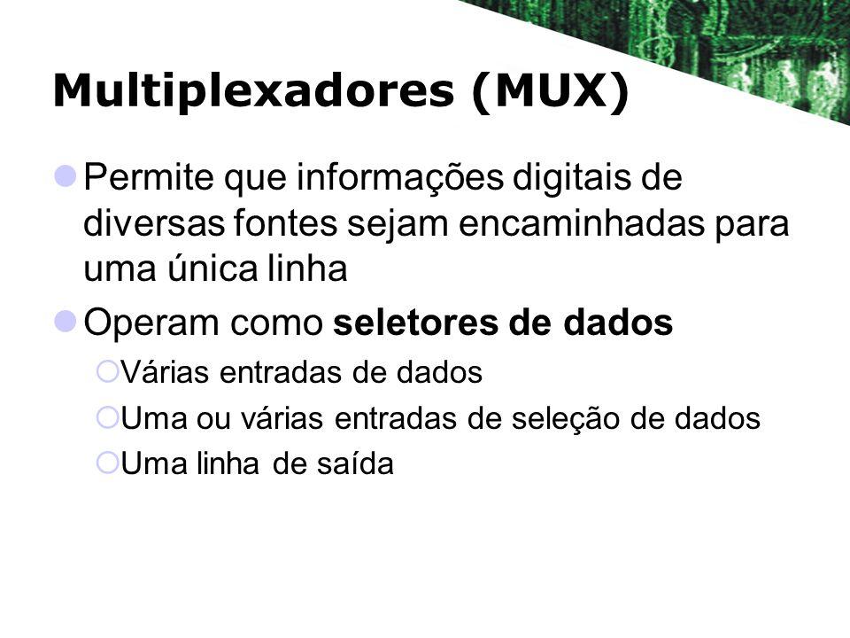 Multiplexadores (MUX) Permite que informações digitais de diversas fontes sejam encaminhadas para uma única linha Operam como seletores de dados Vária