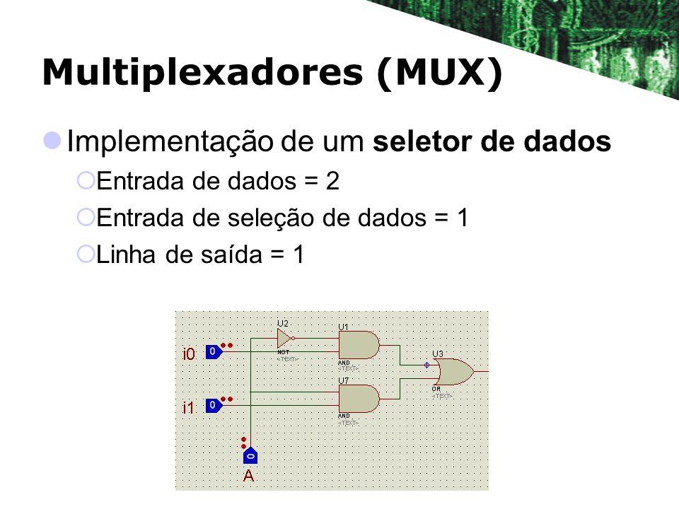 Multiplexadores (MUX) Implementação de um seletor de dados Entrada de dados = 2 Entrada de seleção de dados = 1 Linha de saída = 1