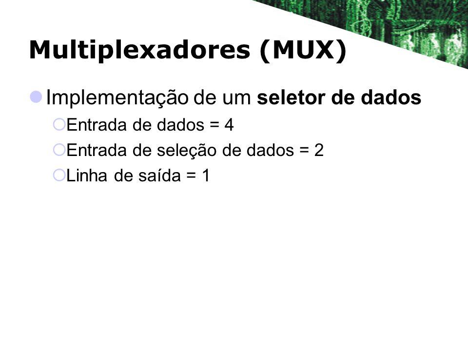 Multiplexadores (MUX) Implementação de um seletor de dados Entrada de dados = 4 Entrada de seleção de dados = 2 Linha de saída = 1