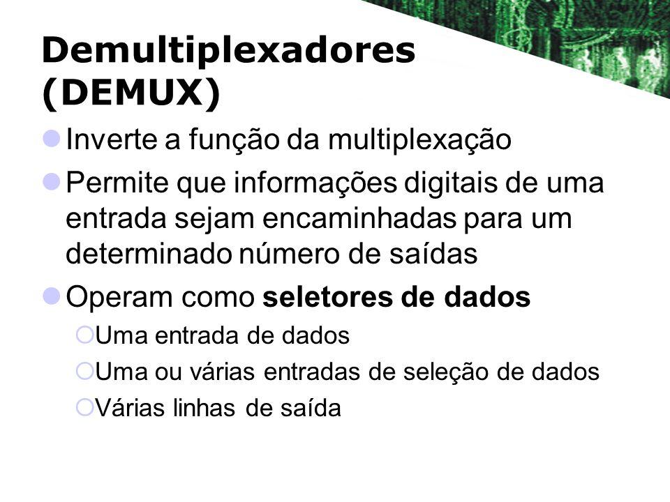 Demultiplexadores (DEMUX) Inverte a função da multiplexação Permite que informações digitais de uma entrada sejam encaminhadas para um determinado núm