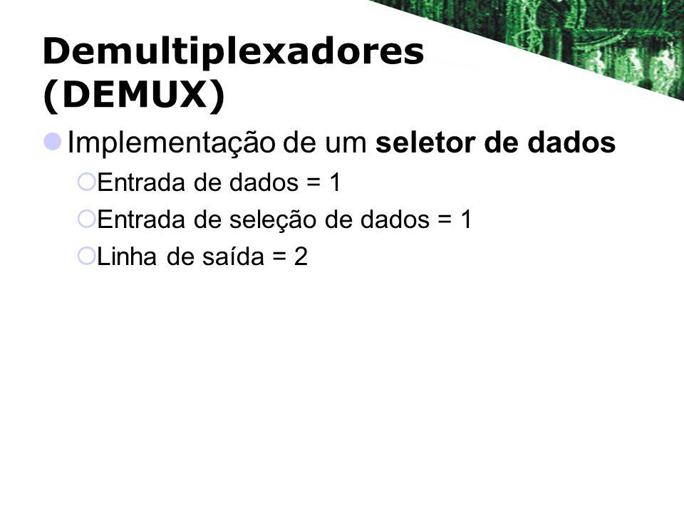 Demultiplexadores (DEMUX) Implementação de um seletor de dados Entrada de dados = 1 Entrada de seleção de dados = 1 Linha de saída = 2