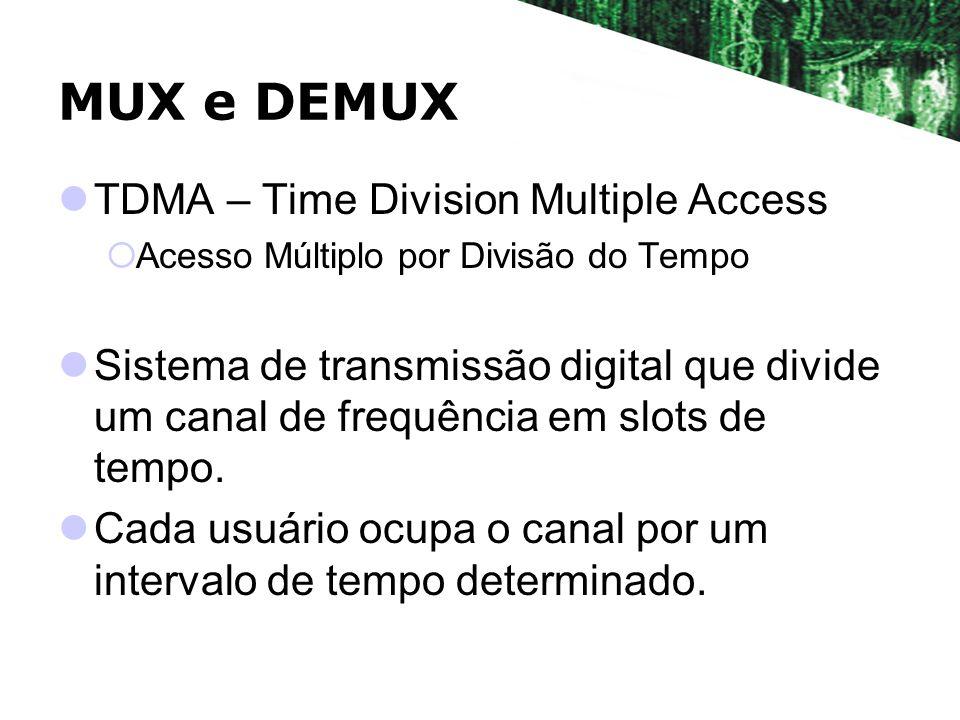 MUX e DEMUX TDMA – Time Division Multiple Access Acesso Múltiplo por Divisão do Tempo Sistema de transmissão digital que divide um canal de frequência