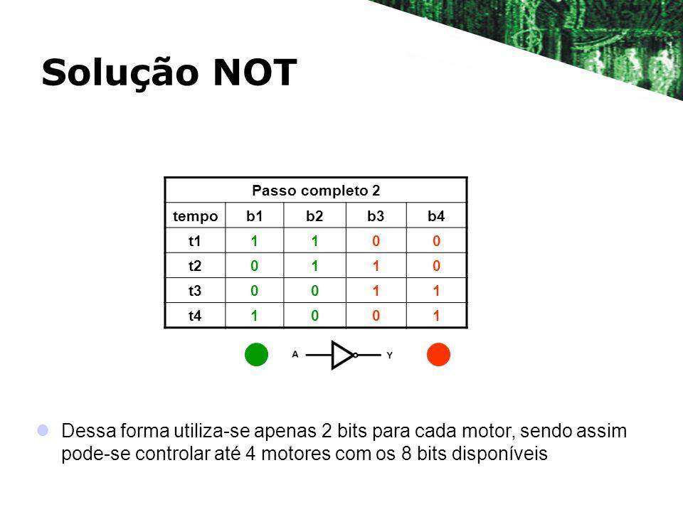 Solução NOT Passo completo 2 tempob1b2b3b4 t11100 t20110 t30011 t41001 Dessa forma utiliza-se apenas 2 bits para cada motor, sendo assim pode-se contr