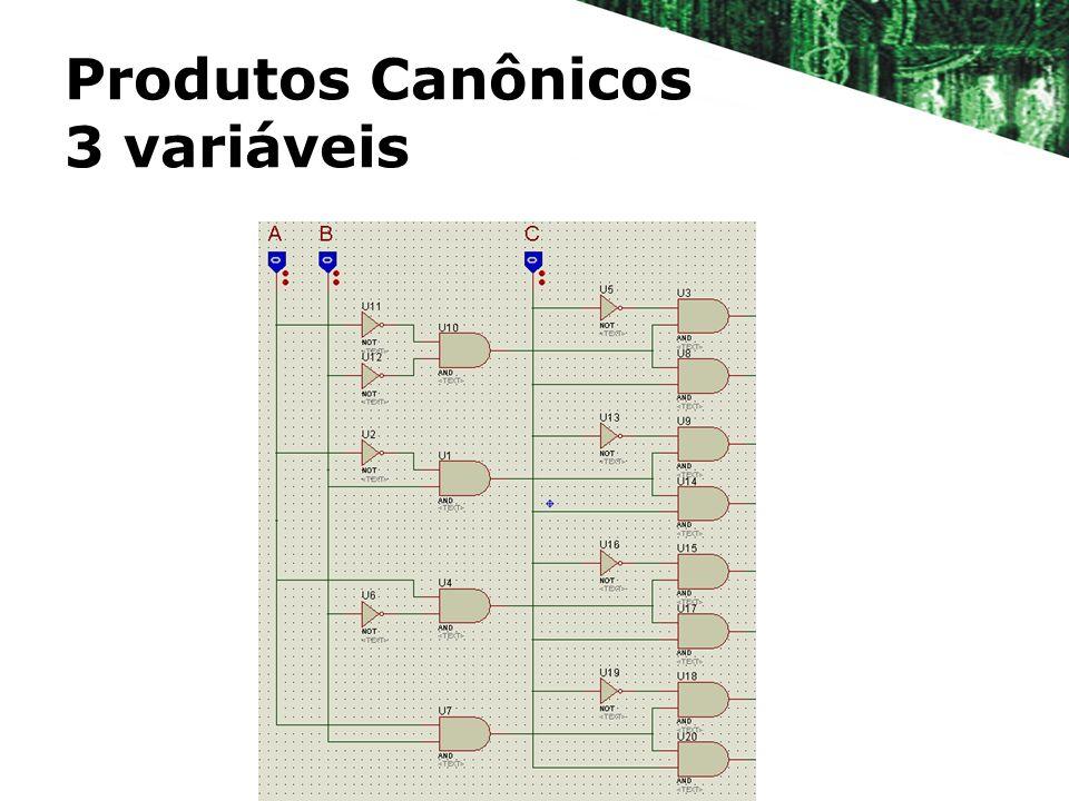 Produtos Canônicos 3 variáveis