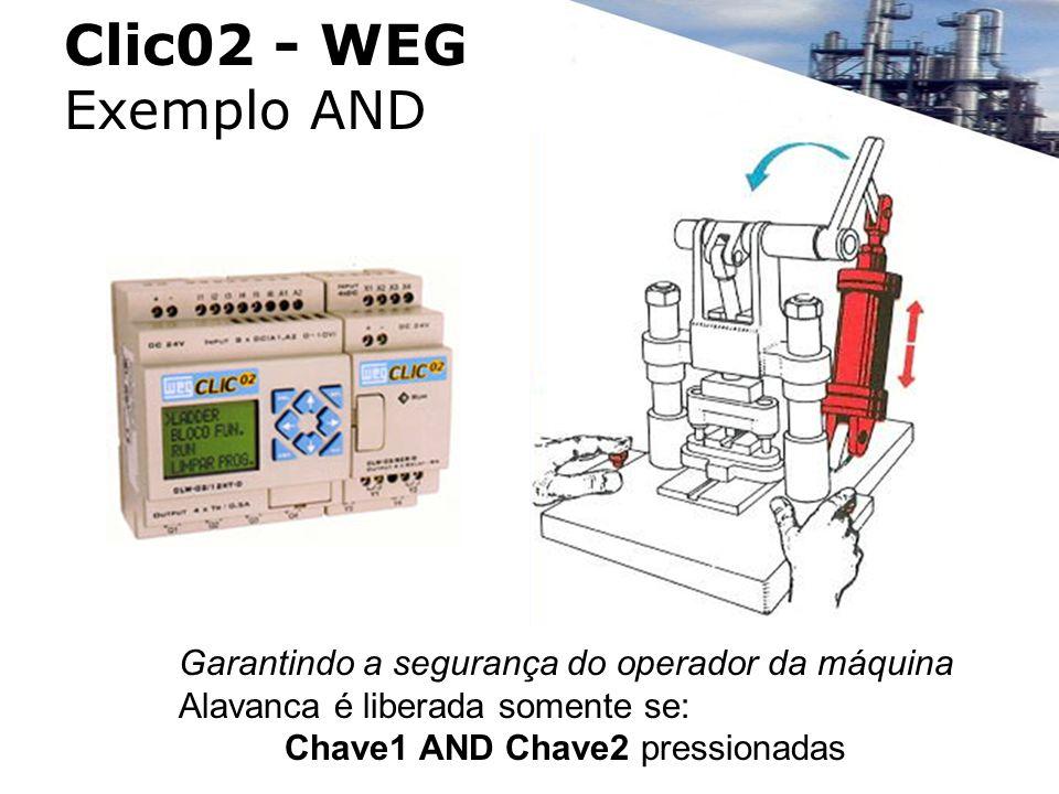 Clic02 - WEG Exemplo AND Garantindo a segurança do operador da máquina Alavanca é liberada somente se: Chave1 AND Chave2 pressionadas